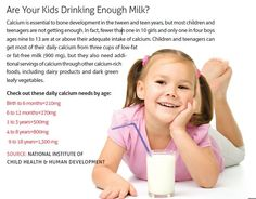 Are Your Kids Drinking Enough Milk???