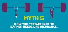 9 Myths about Life - Myth 5 Life Insurance Types, Life Insurance For Seniors, Buy Life Insurance Online, Term Life Insurance, Best Insurance, Insurance Quotes, Financial Peace, Financial Literacy, Work From Home Business