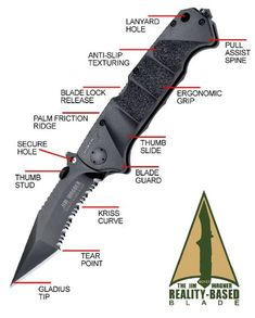The Jim Wagner Reality-Based Blade design has tactical features that few others have. Look at this knife for the first time—and you know it's a professional tactical tool for serious self-defense. After world-famous knife fighting expert Jim Wagner trained Germany's top counterterrorist team, the GSG9, in knife tactics, Boker asked him to design the ultimate tactical folding knife for police, military and security personnel. This is the result—the Jim Wagner Reality-Based Blade.