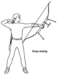 Ten Basic Steps in Archery: Step 10 - Follow through - a) The draw should be relaxed and near or behind your ear. - b) Keep aiming untill after the arrow hits the target.
