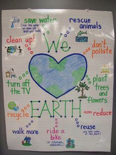 Earth Day Anchor Chart!  Thank You Mrs. Terhune's First Grade Site!