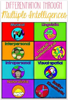 multiple intelligences thesis