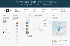 TensorFlow Neural Network Playground http://playground.tensorflow.org/