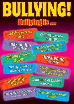 Cyber Bullying Poster series stimulate worthwhile discussion on this highly topical problem. The text has been carefully chosen to promote open-ended solutions, encouraging the students to provide meaningful answers. Anti Bullying Activities, Bullying Lessons, Bullying Quotes, Bullying Facts, Bullying Bulletin Boards, Classroom Bulletin Boards, Classroom Rules, Classroom Resources, Classroom Decor