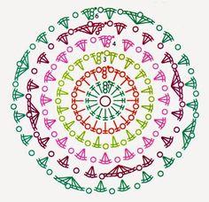 Trendy Ideas Crochet Mandala Paso A Paso Crochet Mandala Pattern, Crochet Circles, Crochet Flower Patterns, Crochet Diagram, Doily Patterns, Crochet Round, Crochet Chart, Crochet Squares, Crochet Home