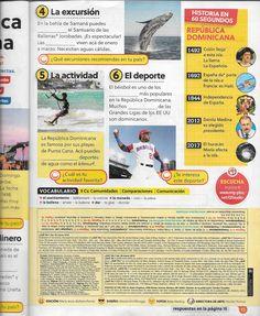 La República Dominicana 2/2 Spanish Class, Teaching Spanish, Teaching Culture, Spanish Speaking Countries, How To Speak Spanish, Spanish Language, Dominican Republic, Teaching Tools, Grammar