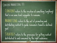 "What the heck does ""Content marketing strategy"" even mean?"
