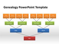 editable family tree template | editable ppt slides family tree, Modern powerpoint