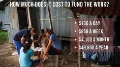 How much does it cost to fund the work?