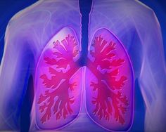 Clear mucus and cough