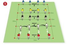 It gets their minds and bodies moving and helps to sharpen up their core skills of handling, passing and catching. Rugby Drills, Rugby Poster, Rugby Coaching, Rugby Training, Warm Up Games, Conservation, Bodies, Core, Waves