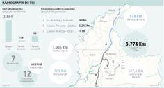 Radiografía de #TGI Transportadora de Gas Internacional #Energíagasyotros