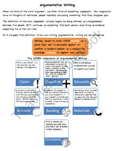 argumentative writing graphic organizer teaching writing  argumentative writing the toulmin model product from your smarticle shop on teachersnotebook