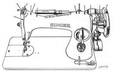 Oiling Points for the Singer 15-91 Sewing Machine