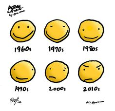"""smilies across the decades"" - an Across the Pond™ comic by eric Hews © 2012, via Flickr."