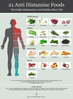21 Anti-Histamine Foods That Fight Inflammation And Stabilise Mast Cells This infographic lists 21 scientifically proven anti histamine foods for a low histamine diet Anti Histamine Foods, Anti Inflammatory Recipes, Histamine Intolerance Symptoms, Gluten Intolerance, Health And Nutrition, Health Tips, Health Benefits, Holistic Nutrition, Nutrition Tracker
