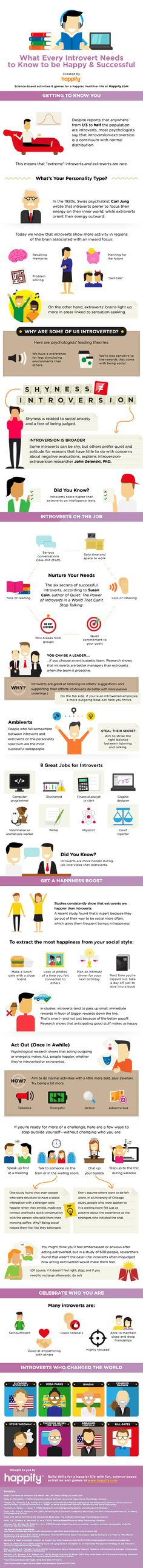 Cool #introvert happiness #infographic via Happify
