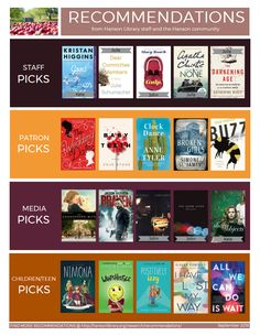 Recent book and media recommendations from Hanson Public Library staff and Hanson community members! Public, Community, Reading, Books, Libros, Book, Reading Books, Book Illustrations, Libri