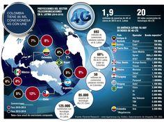 Colombia tiene 85 Mil Conexiones a 4G con UNE #Telecomunicaciones