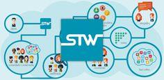 STW - Experimente Novos Produtos Gratuitamente