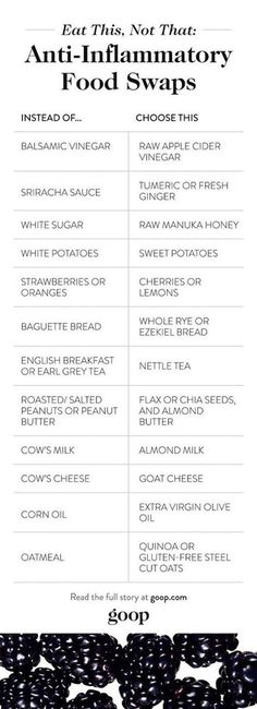 Pain-Fighting Shopping List A list of anti-inflammatory foods to add to your grocery list right now. A list of anti-inflammatory foods to add to your grocery list right now. Raw Manuka Honey, Detox Kur, Raw Apple Cider Vinegar, Food Swap, Anti Inflammatory Recipes, Anti Inflammatory Smoothie, Detox Drinks, Planer, The Cure