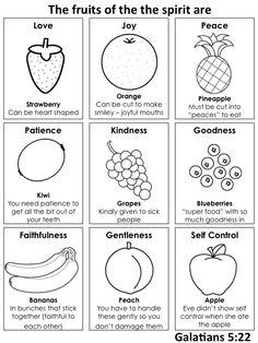 Fruit of the Spirit object lesson and activity using specific fruits to represent each quality.