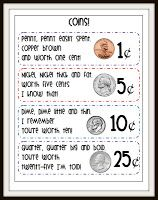 Today in First Grade...: Just a bit of Money... This blog will also give great ideas for first grade