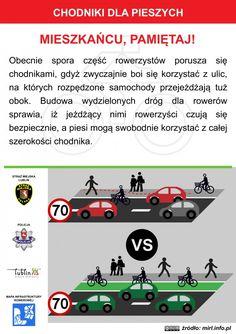 Chodniki dla pieszych. / Pedestrian walkways. #rower #edukacja #ulotka #infografika #bike #education #leaflet #infographic Education, Movie Posters, Film Poster, Onderwijs, Learning, Billboard, Film Posters