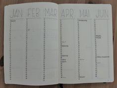 📓Neues Jahr - Neues Bullet Journal 🖋  Mein Bullet Journal für 2019 gibt es auf meinem Blog ➡️ Link in der Bio ⬅️ #bulletjournal #bujo #bulletjournalling #bindablogging #blogpost #bulletjournal2019 #weeklyspread #bujoideas #bujoweeklyspread #bujomonthly #bujodrawing #drawing #austria #selbermachenstattkaufen #flow #diy #planwithme #planner2019 #planner #leuchtturm1917 #minimalism #minimalismus #minimalistisch #minimalismlifestyle #minimalismusleben #austrianblogger Bullet Journal 2019, Bujo, Sheet Music, Drawing, Link, Minimalist, Calendar, Sketches, Drawings