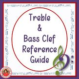 MUSIC THEORY: Treble and Bass Note Names: reference guide