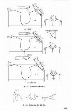 Cuello Mao. Neckline Designs, Collar Designs, Corset Pattern, Collar Pattern, Collars For Women, Types Of Collars, Pattern Books, Pattern Paper, Clothing Patterns