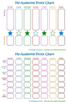 Potty Training Sticker Chart  Twin Cities Moms Blog  Kiddos