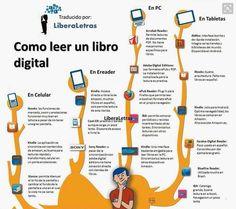 Como leer un libro digital #LibreriaLetras