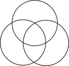 3 Circle Venn Diagram Template IDEA: Use for conflict resolution between three friends how
