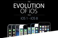 From iPhone OS to iOS 8, we've come a long way since 2007 Read more at http://www.cultofmac.com/295930/iphone-os-ios-8-weve-come-long-way-since-2007/#f96eSm2cbykCIelo.99