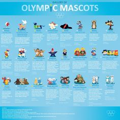 This is awesome, a timeline of Olympic mascots dating back to the 1968 Winter Games.  Which one do you like best?