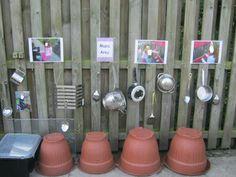 Outdoor music wall at KU Crewe