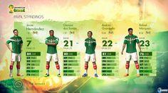 Imagen EA Sports Copa Mundial de la FIFA Brasil 2014 - PS3 Imagen 8
