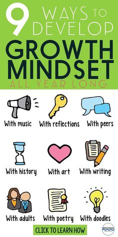 Check out this collection of ideas for developing growth mindset all year long! Get students excited about growth mindset with this fun listing of teaching ideas! BONUS...there's a free growth mindset lesson in the post!