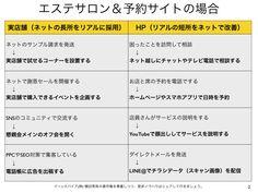 中小・零細企業・小規模事業向けオムニチャネル化とO2O事例 http://yokotashurin.com/etc/o2o-ex.html