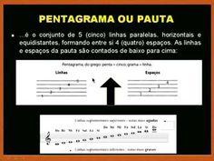 TEORIA MUSICAL - Módulo 1 - AMIGÃO HINOS CCB