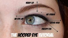These are my tips and tricks for hooded and droopy eyes make up, including application of eye shadows , eye liner and false lashes. Droopy Eye Makeup, Eye Makeup Steps, Simple Eye Makeup, Smokey Eye Makeup, Hooded Eyelids, Eyeliner For Hooded Eyes, Winged Eyeliner, Cut Crease Hooded Eyes, Apply Eyeliner