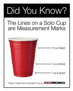 Mind blown. #SoloCup.