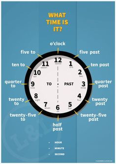 This is a teaching poster I designed for use in Adult Education, particularly for learners of English as a foreign language (EFL) or second language (ESL). A handy reference for learning the english expressions for telling the time including numbers up to English Writing, English Study, English Grammar, English Time, Learn English Words, Telling Time In English, Telling The Time, English Language Learning, Teaching English