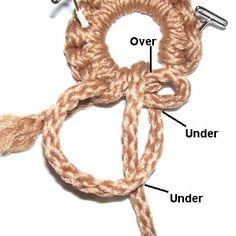 Barnacle Loop Knot