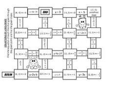 ALGEBRA EQUATIONS OF LINES MAZE (MONSTER THEME) - TeachersPayTeachers.com