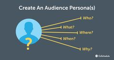 marketing target audiences personas