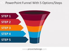 46 Best Powerpoint Funnels Images Presentation Diagram