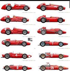 (1) Hlavní stránka / Twitter Win Car, Ferrari F1, Car Illustration, F 1, Outdoor Power Equipment, Cars, Vehicle, Twitter, Instagram