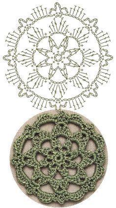 No 34 starburst medallion lace crochet motifs 스타버스트 모티브도안 Crochet Earrings Pattern, Crochet Motif Patterns, Crochet Diagram, Crochet Chart, Thread Crochet, Crochet Circle Pattern, Square Patterns, Crochet Round, Crochet Squares